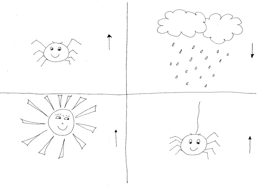 Incy wincy spider Preschool & Kindergarten worksheets for kids